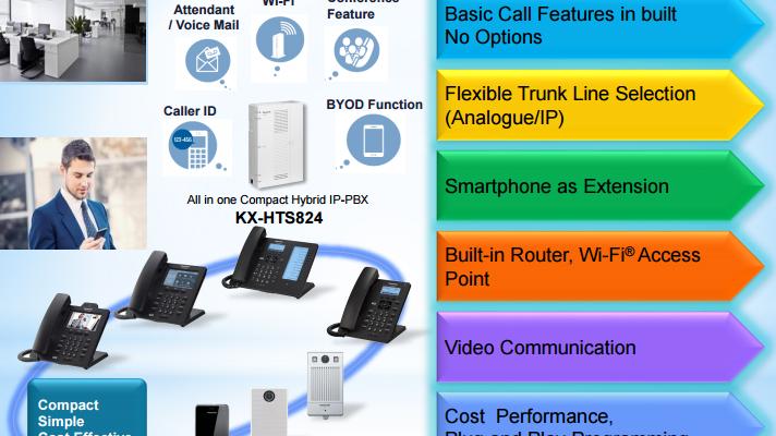 Khung chinh tong dai Panasonic KX-HTS824