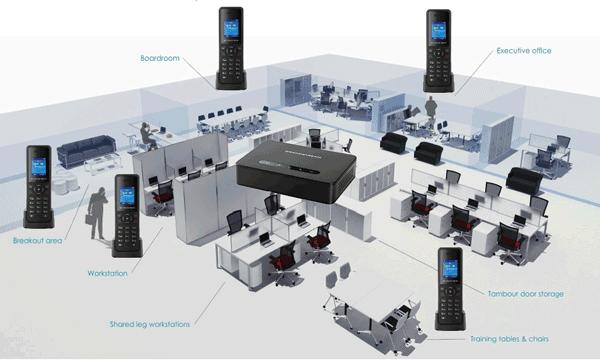 Giải pháp tổng đài kết nối điện thoại IP không dây cho hệ thống văn phòng