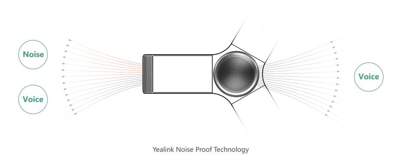 Yealinkl CP920 lọc nhiễu - khử tiếng ồn