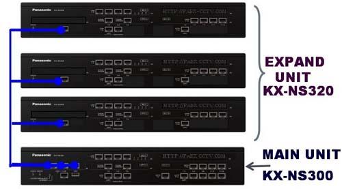 Kết nối mở rộng khung tổng đài Panasonic