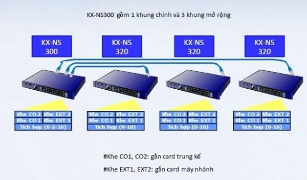 tong dai panasonic kx-ns300 3