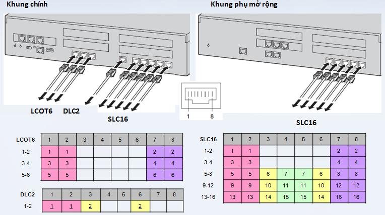 Tổng đài panasonic kx-ns300 sản phẩm cao cấp, uy tín, chất lượng