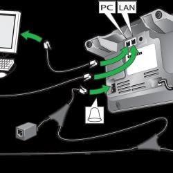 Cách kết nối Jabra PRO / GO với điện thoại cảm ứng thông minh IP