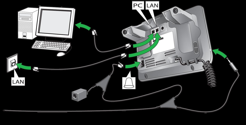 Cách kết nối Jabra PRO GO với điện thoại cảm ứng thông minh IP