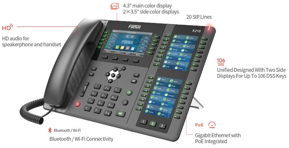 Hệ thống VoIP phiên bản nâng cấp tiên tiến