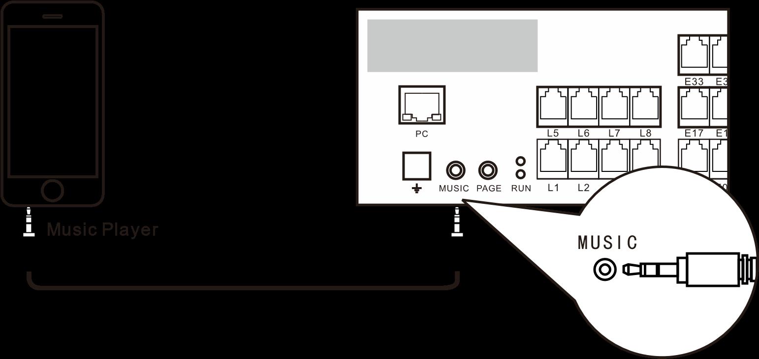 Hướng dẫn lập trình tổng đài điện thoại Excelltel PABX TP848