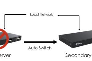 Hướng dẫn cấu hình tính năng Hot Standby trên Tổng Đài VoIP Yeastar