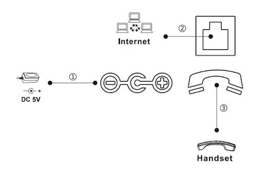 Hướng dẫn kết nối điện thoại