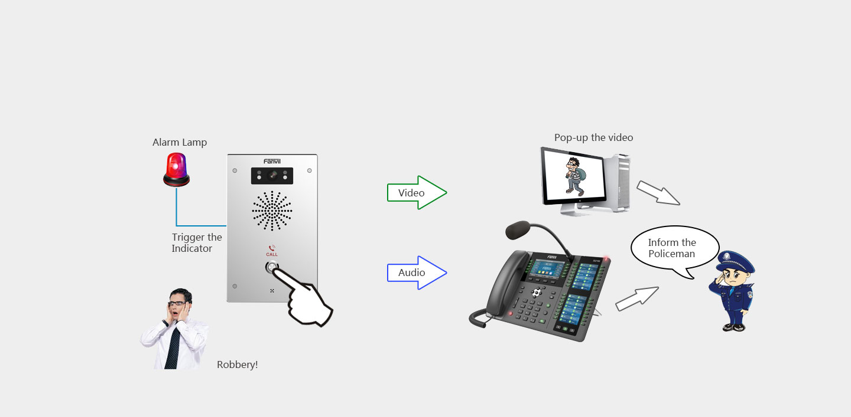 Fanvil i16V - Camera chuông cửa IP