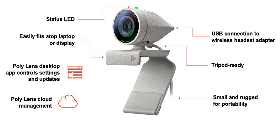 Poly Studio P5 - Camera hội nghị giá rẻ cho Doanh Nghiệp